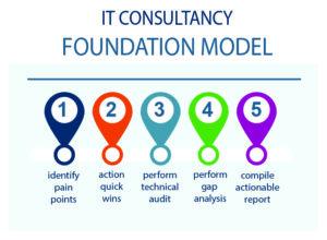 health_it_consultant_1